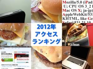 2012年のアクセスランキング
