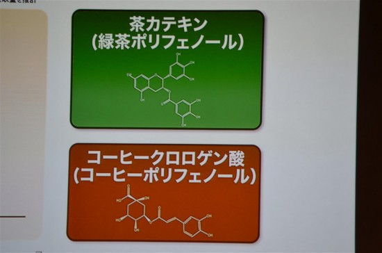 茶カテキン(緑茶ポリフェノール)の化学式とコーヒークロロゲン酸(コーヒーポリフェノール)の化学式