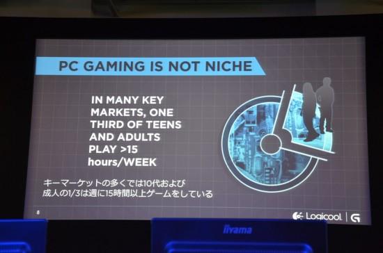 10代~成人の1/3は週に15時間以上ゲームをしているというデータもあり、利用頻度の高さが伺えます