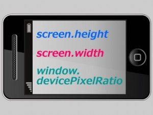 [JavaScript] iPhone4Sなどスマホの画面サイズを正しく取得する方法