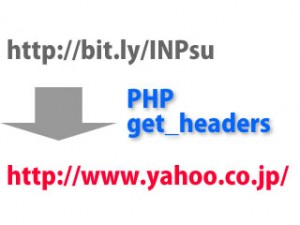 [PHP] 短縮URLを展開する方法